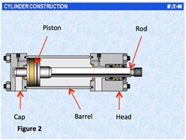hydraulic_cylinder_construction_300x226.jpg