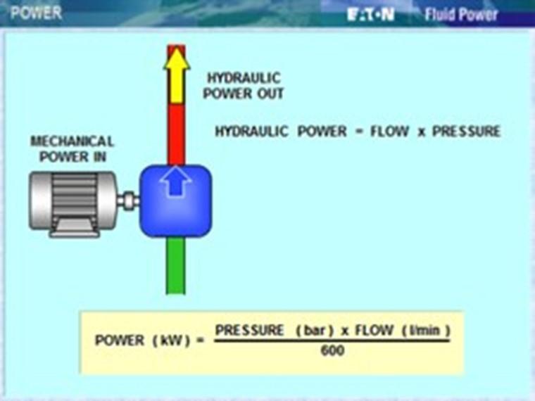 hydraulic_power_calculations_300x225.jpg