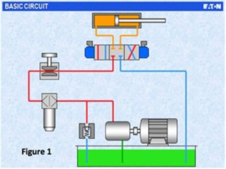 hydraulic_cylinder_basic_circuit_299x224.jpg